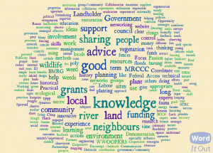 what helps word cloud